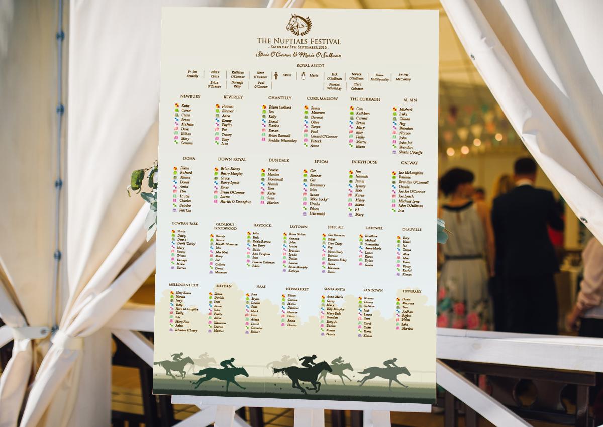 Table Plans – Wedding Scribblers